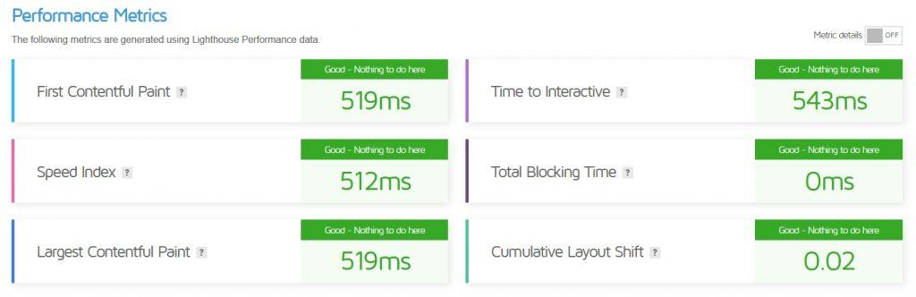 GTmetrix- web core vitals test