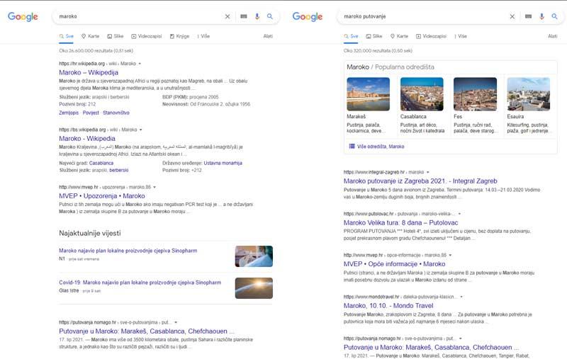 Što ljudi traže na Googleu?